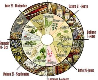 ruota calendario celtico